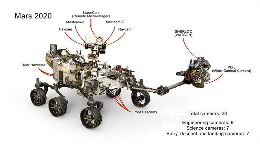 NASA ups the ante on Mars 2020 rover with 23 cameras (Photo)